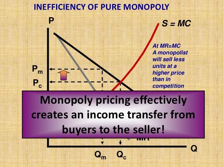 18 Key Microeconomics Graphs – AP/IB/College