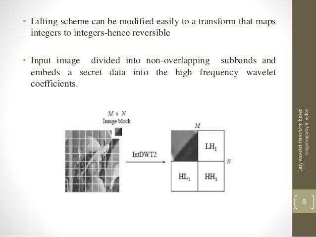Video steganography primal lifting lazywavelettransformbased steganograhyinvideo 7 8 ccuart Image collections