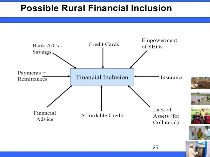 an overview of rural finance for rural women by nkavitha Making it easier for small farmers and business owners in rural mexico to get  credit has been the keystone of a successful world bank project to.