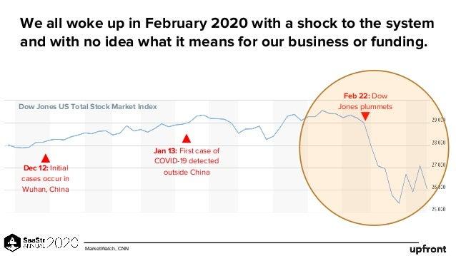Funding in the time of Corona Virus Slide 2