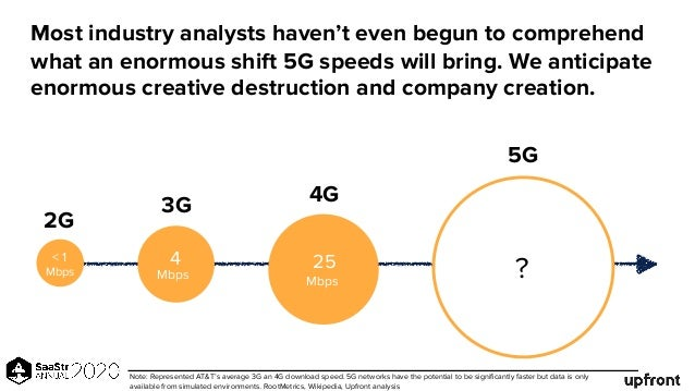 Most industry analysts haven't even begun to comprehend what an enormous shift 5G speeds will bring. We anticipate enormou...