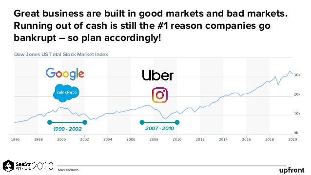 Great business are built in good markets and bad markets. Running out of cash is still the #1 reason companies go bankrupt...