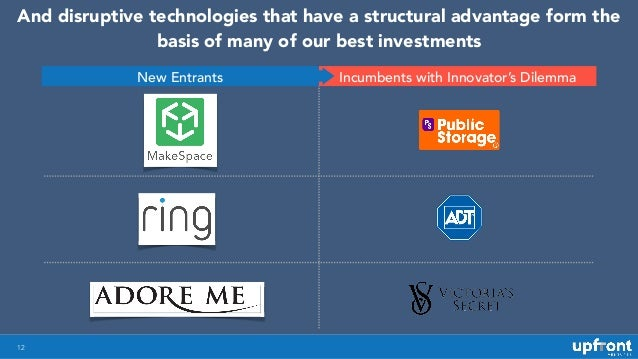 12 And disruptive technologies that have a structural advantage form the basis of many of our best investments New Entrant...