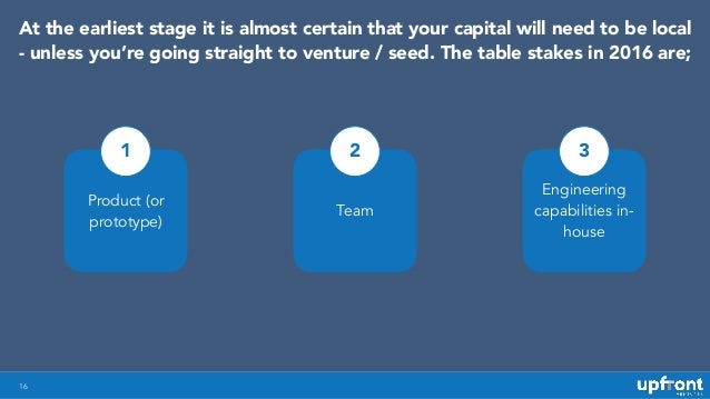 16 At the earliest stage it is almost certain that your capital will need to be local - unless you're going straight to ve...