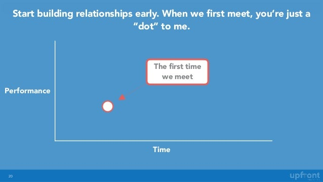 """20 Start building relationships early. When we first meet, you're just a """"dot"""" to me. Performance Time The first time we meet"""