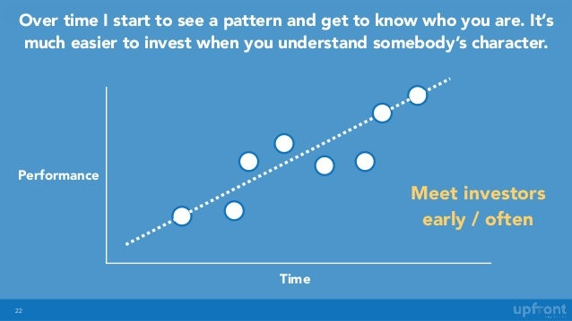 22 Over time I start to see a pattern and get to know who you are. It's much easier to invest when you understand somebody...