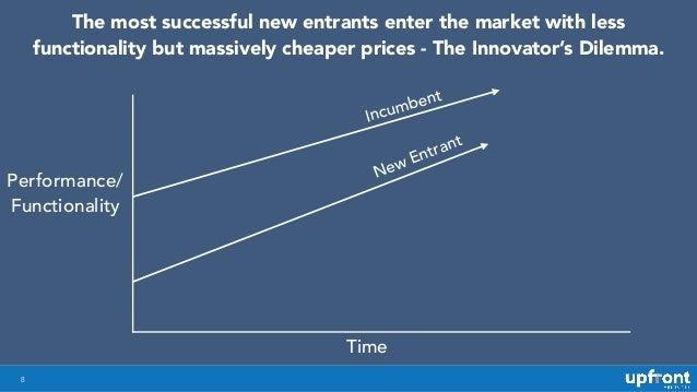 8 The most successful new entrants enter the market with less functionality but massively cheaper prices - The Innovator's...