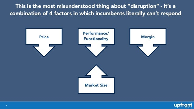 "9 This is the most misunderstood thing about ""disruption"" - it's a combination of 4 factors in which incumbents literally ..."