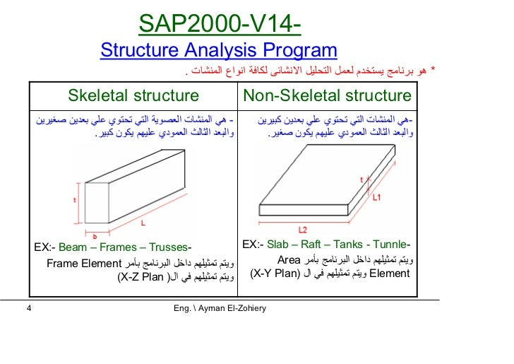 nonlinear time history analysis in sap2000 pdf