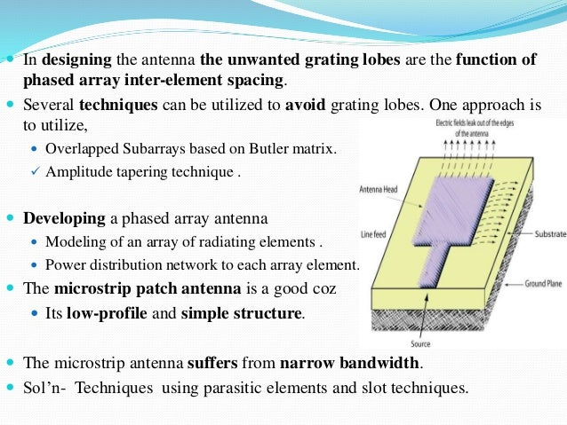Overlapped Phased Array Antenna for Avalanche Radar