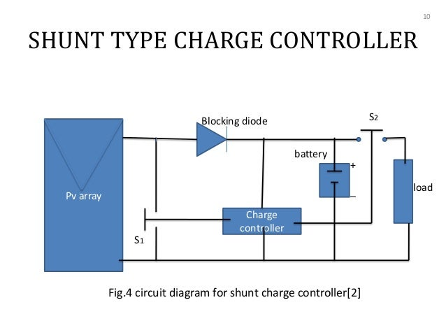 Buck Converter Fed By Pv Array