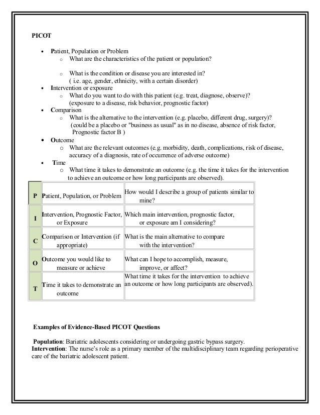 picot nursing examples Picot questions for nursing research picot is an acronym to help you formulate a clinical question and guide your search for evidence using this format.