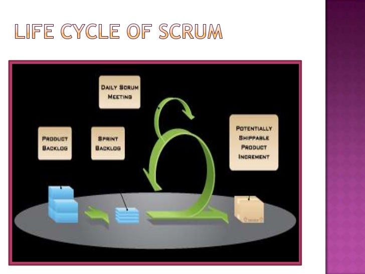 agile scrum research paper Is agile too fragile for space-based systems engineering organization of this paper while there is some limited research in the applicability of agile.