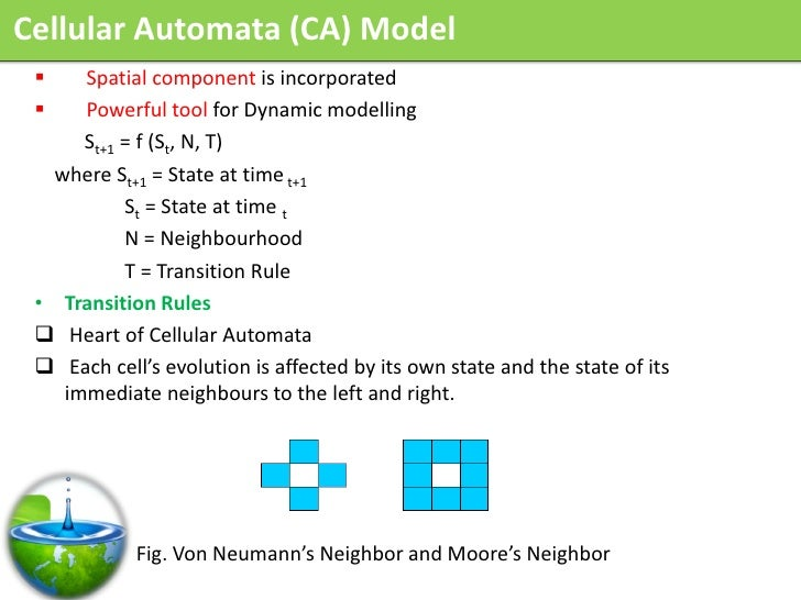 Cellular Automata (CA) Model      Spatial component is incorporated      Powerful tool for Dynamic modelling       St+1 ...