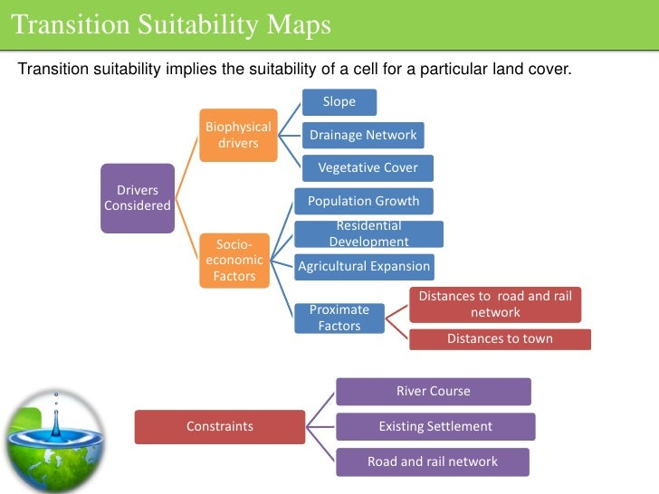 Transition Suitability Maps Transition suitability implies the suitability of a cell for a particular land cover.         ...
