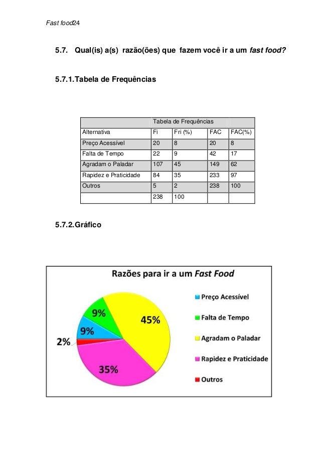 Fast food24   5.7. Qual(is) a(s) razão(ões) que fazem você ir a um fast food?   5.7.1. Tabela de Frequências              ...