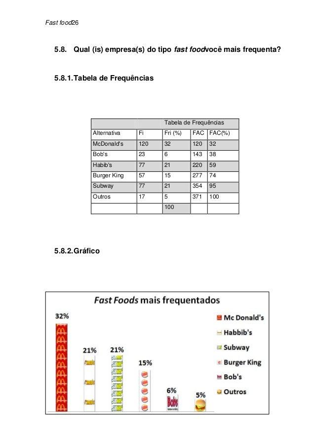 Fast food26   5.8. Qual (is) empresa(s) do tipo fast foodvocê mais frequenta?   5.8.1. Tabela de Frequências              ...
