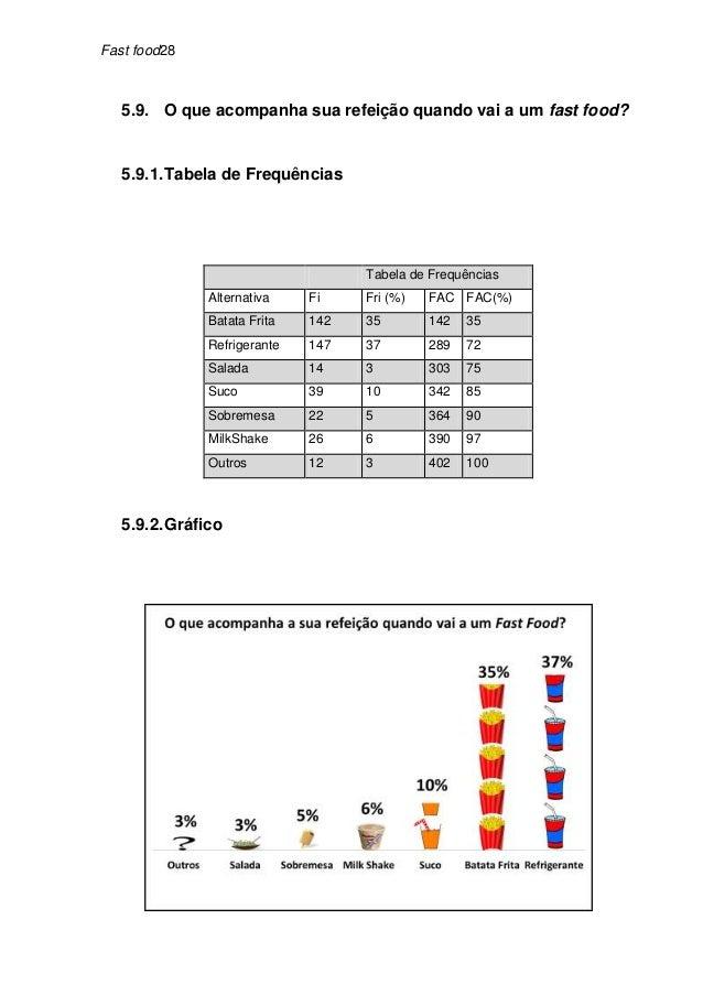 Fast food28   5.9. O que acompanha sua refeição quando vai a um fast food?   5.9.1. Tabela de Frequências                 ...