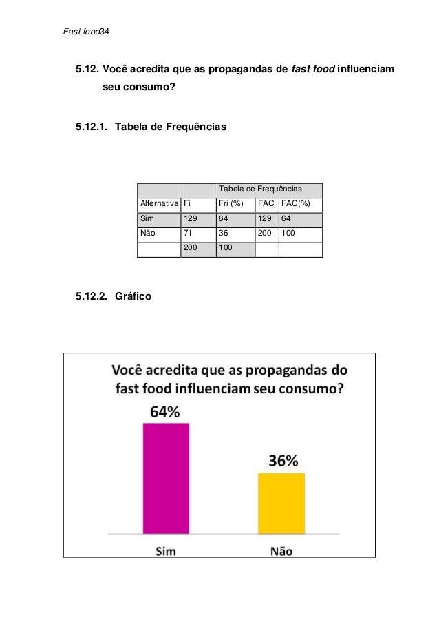Fast food34   5.12. Você acredita que as propagandas de fast food influenciam         seu consumo?   5.12.1. Tabela de Fre...