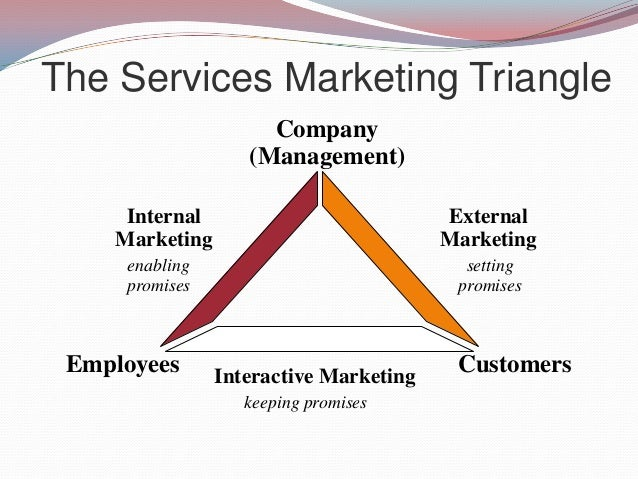 services marketing How can the answer be improved.
