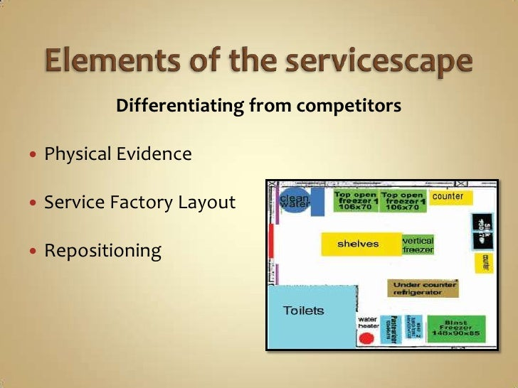 report of servicescapes the impact of But that potential impact pales compared 2 patients  there's been one report of one previous deaf individual  radiology, service design, servicescapes, .