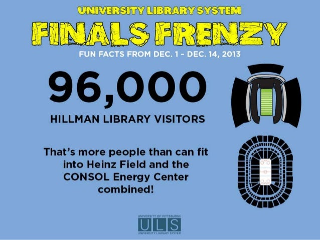 ULS Pittsburgh Finals Frenzy Infographic