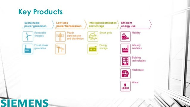 siemens environmental analysis Read siemens political, economical, socio-cultural, technological, environmental and legal analysis political, economical, socio-cultural, technological, environmental and legal analysis by oliver gätgens with rakuten kobo.