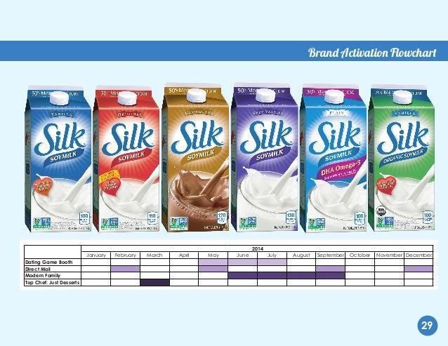 Silk Soymilk Advertising Plan