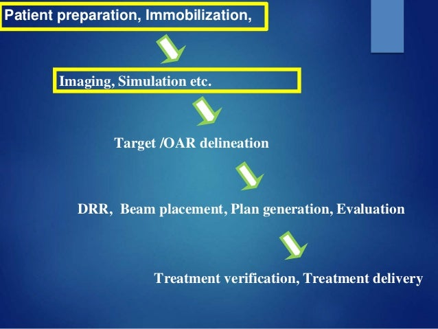 Final simulation protocols in GYN malignancies Slide 2