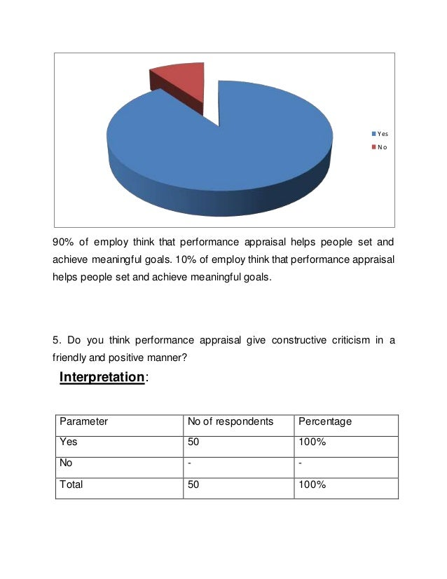 effects of performance appraisal system on employees The impact of performance appraisal on employees' productivity (a case study of first bank plc) chapter one introduction 11 background of the study performance appraisal is one of the basic tools that make workers to be very effective and active at work.