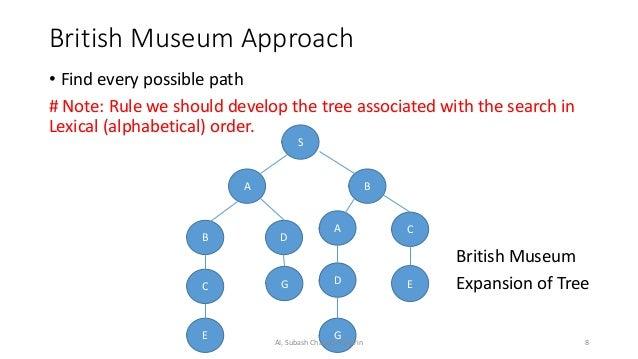 Final slide4 (bsc csit) chapter 4