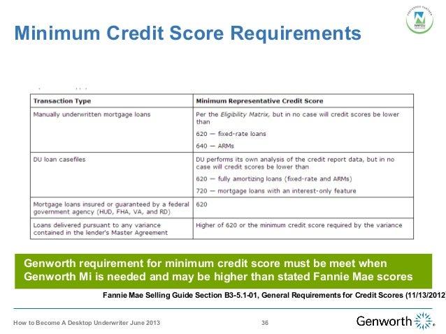 desktop underwriter training webinar slides rh slideshare net USDA Loans Unsecured Loan