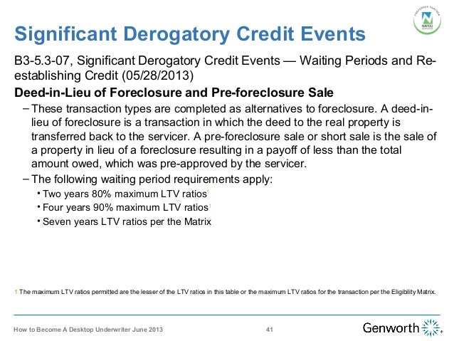 Letter Of Explanation To Mortgage Underwriters from image.slidesharecdn.com