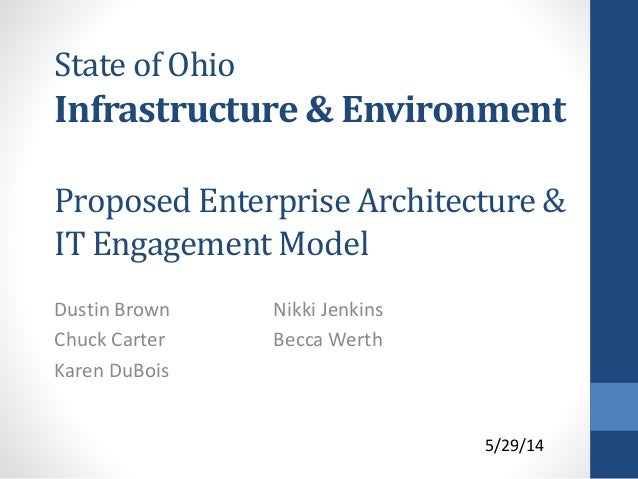 State of Ohio Infrastructure & Environment Proposed Enterprise Architecture & IT Engagement Model Dustin Brown Chuck Carte...