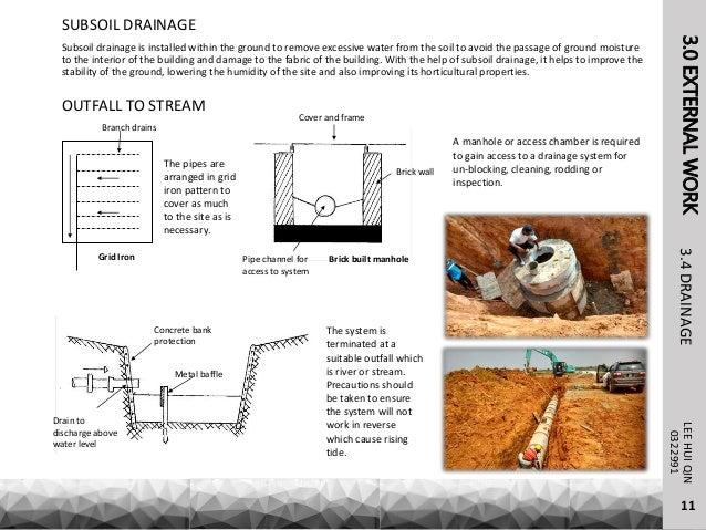 Subsoil Drainage System : Building construction details
