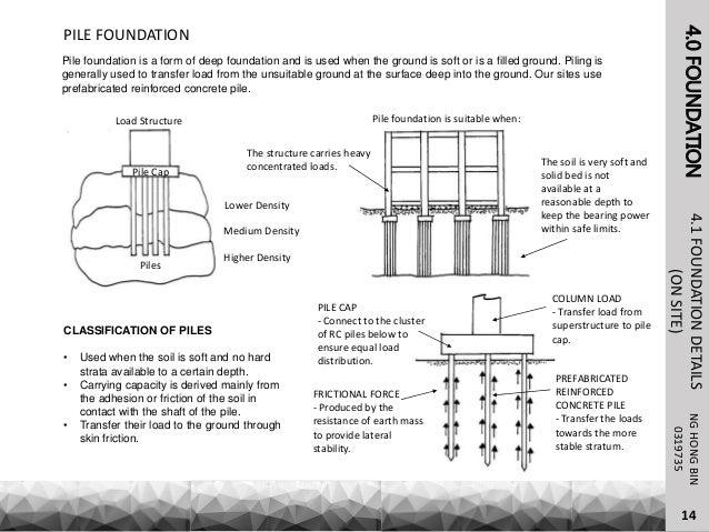 Building Construction Details