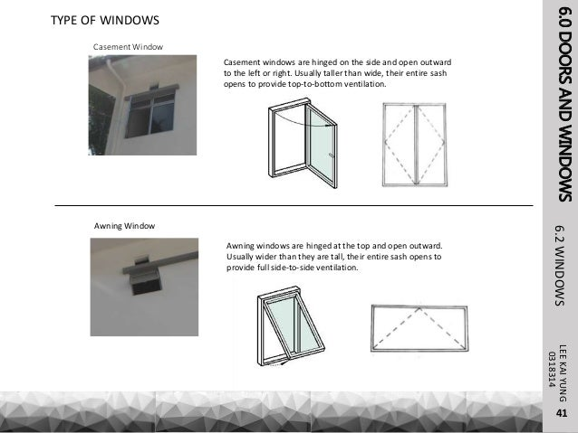 Awning Window Elevation : Building construction details