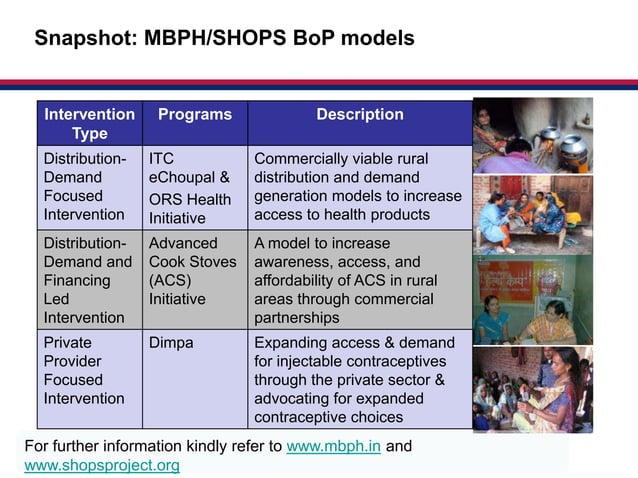 Market-based Snapshot: MBPH/SHOPS BoP models                                                                  Partnerships...