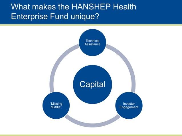 What makes the HANSHEP HealthEnterprise Fund unique?                      Technical                     Assistance        ...