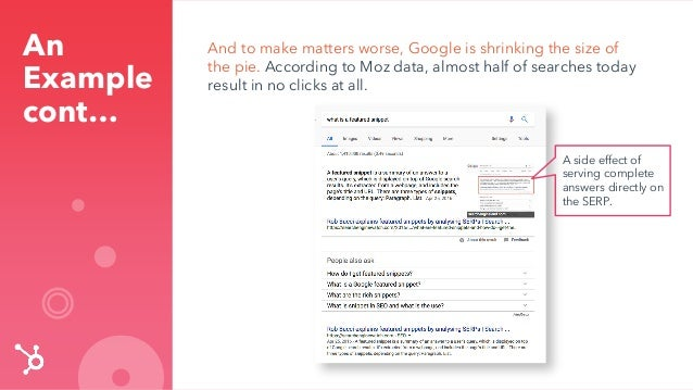 And to make matters worse, Google is shrinking the size of the pie. According to Moz data, almost half of searches today r...