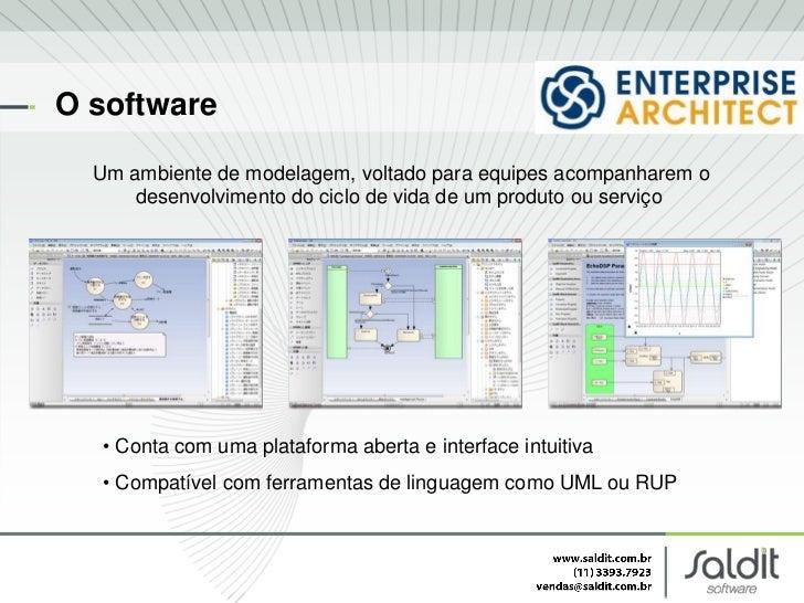 Enterprise architect sparx systems for Entreprise architecte download