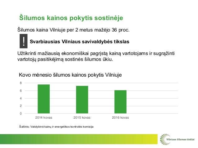 Šilumos kaina Vilniuje per 2 metus mažėjo 36 proc. Svarbiausias Vilniaus savivaldybės tikslas Užtikrinti mažiausią ekonomi...