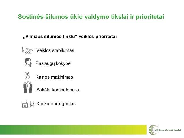 """Sostinės šilumos ūkio valdymo tikslai ir prioritetai """"Vilniaus šilumos tinklų"""" veiklos prioritetai Paslaugų kokybė Kainos ..."""
