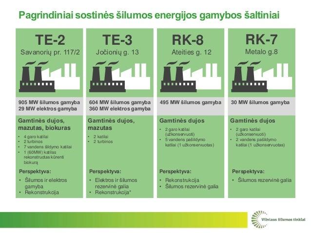 Pagrindiniai sostinės šilumos energijos gamybos šaltiniai Gamtinės dujos, mazutas, biokuras • 4 garo katilai • 2 turbinos ...