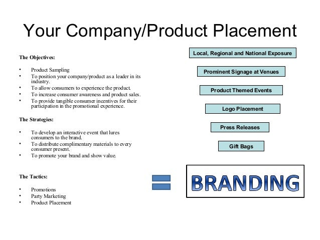 Sponsorship Proposal – Product Sales Proposal Template