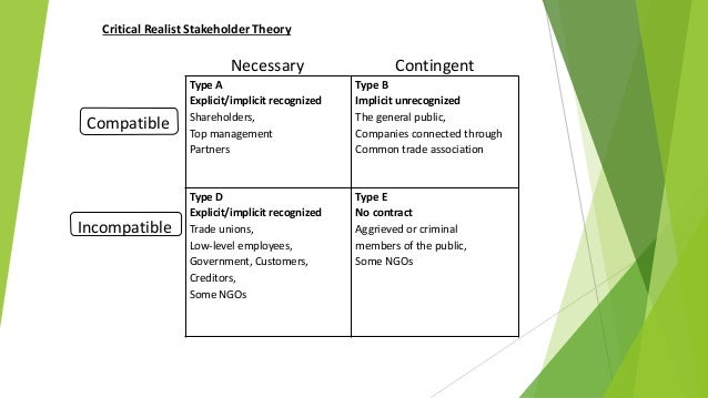 Impact of stakeholder management on construction industry