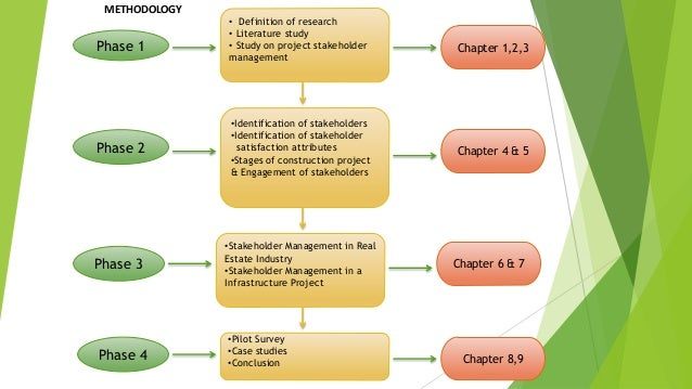 impact of stakeholder management in the construction industry Project managers in the construction industry in ireland  that influence the  stakeholder management methods utilised and the impact on.