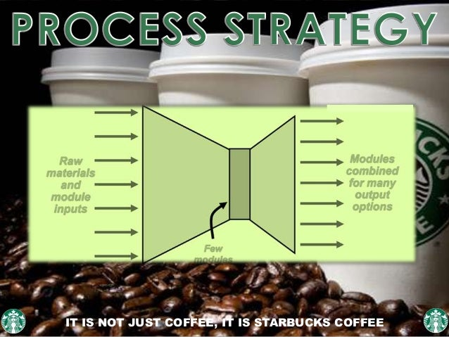 the management of starbucks Managers have to make decision that will always lead to a success or a failure of the organization´s goals hence, starbucks has a management plan to address some possible failures called risk management plan.