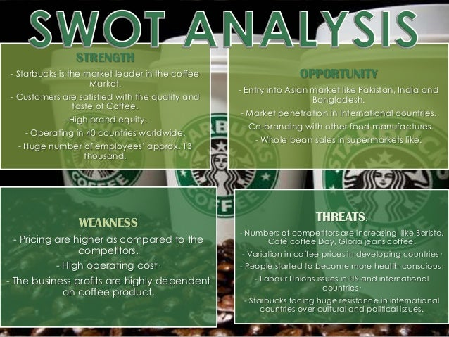starbucks operations management Available store management positions district managers, store managers, assistant store managers and shift supervisors oversee the day-to-day operations of each.