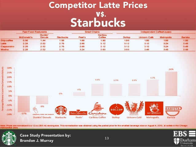 starbucks presentation thesis Starbucks, with a stock market value of $516 billion, is currently the largest coffeehouse company in the world, far ahead of its closest rival, costa coffee as of.